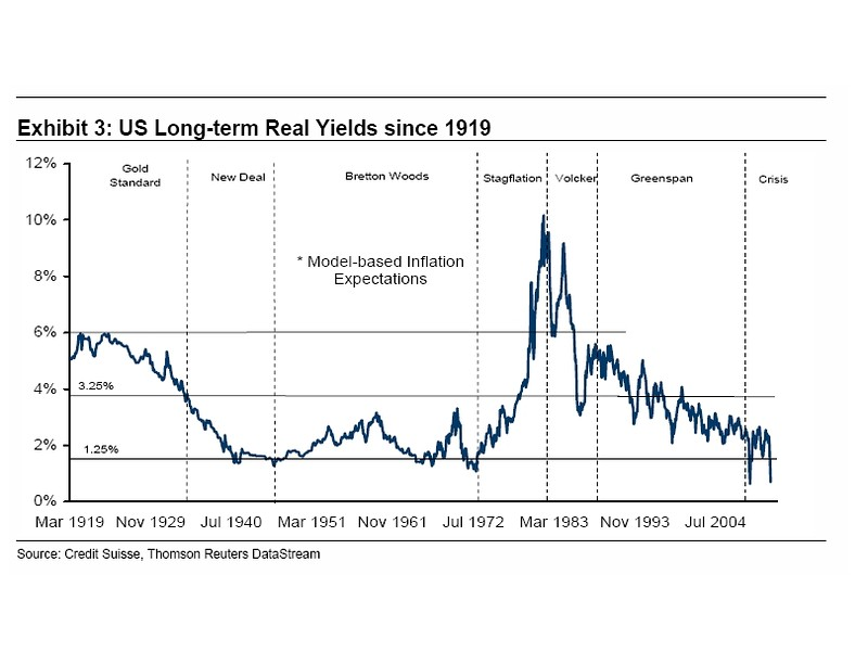 Nitty-gritty of Corporate Bonds and Why Corporate Bond Yields Taste Sweeter than Government Bonds