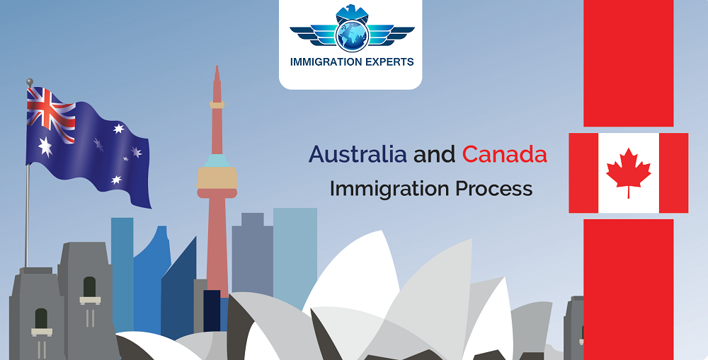 Best Immigration Consultants for Australia and Canada in Pune