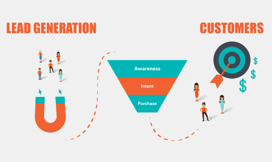 7 Effective Strategies for Lead Generation in China